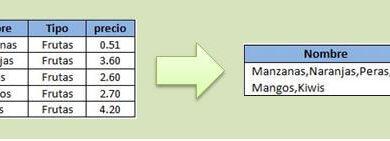 Concatenar consultas en un campo SQL